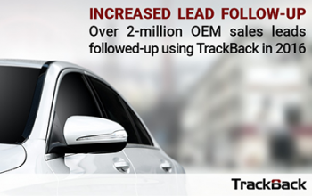 Over 2-million leads tracked through TrackBack in 2016