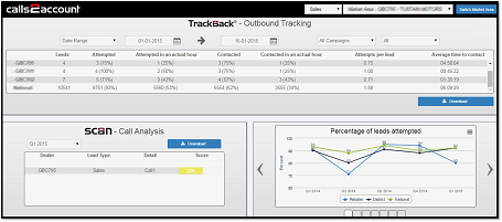 tb outboundtracking
