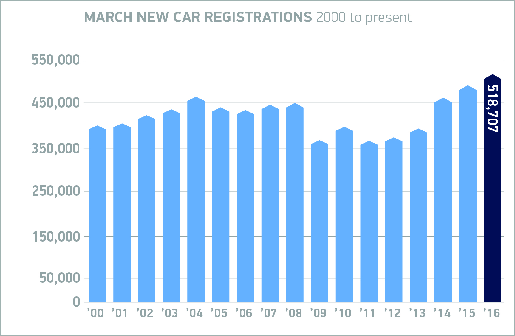 Trackback clients growth outperforms uk market new car registrations rolling nvjuhfo Image collections