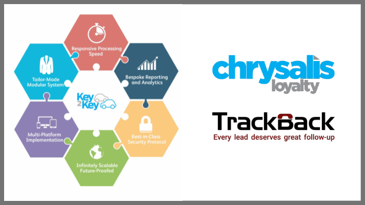 TrackBack Integrates with Chrysalis Loyalty